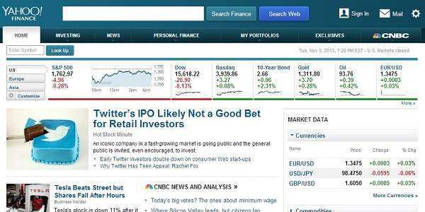Yahoo Finance1