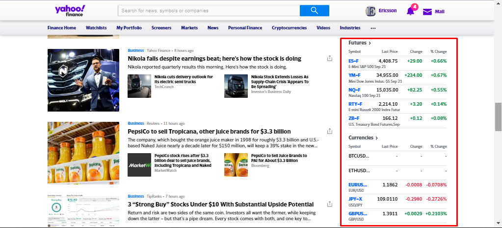 yahoo finance and forex trading